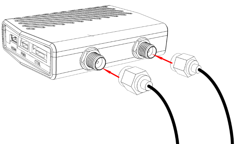 Connecting the Antennas to the Air Unit