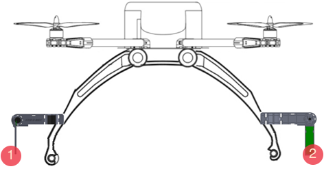 Antennas Should Be Placed so that they Point to the Ground