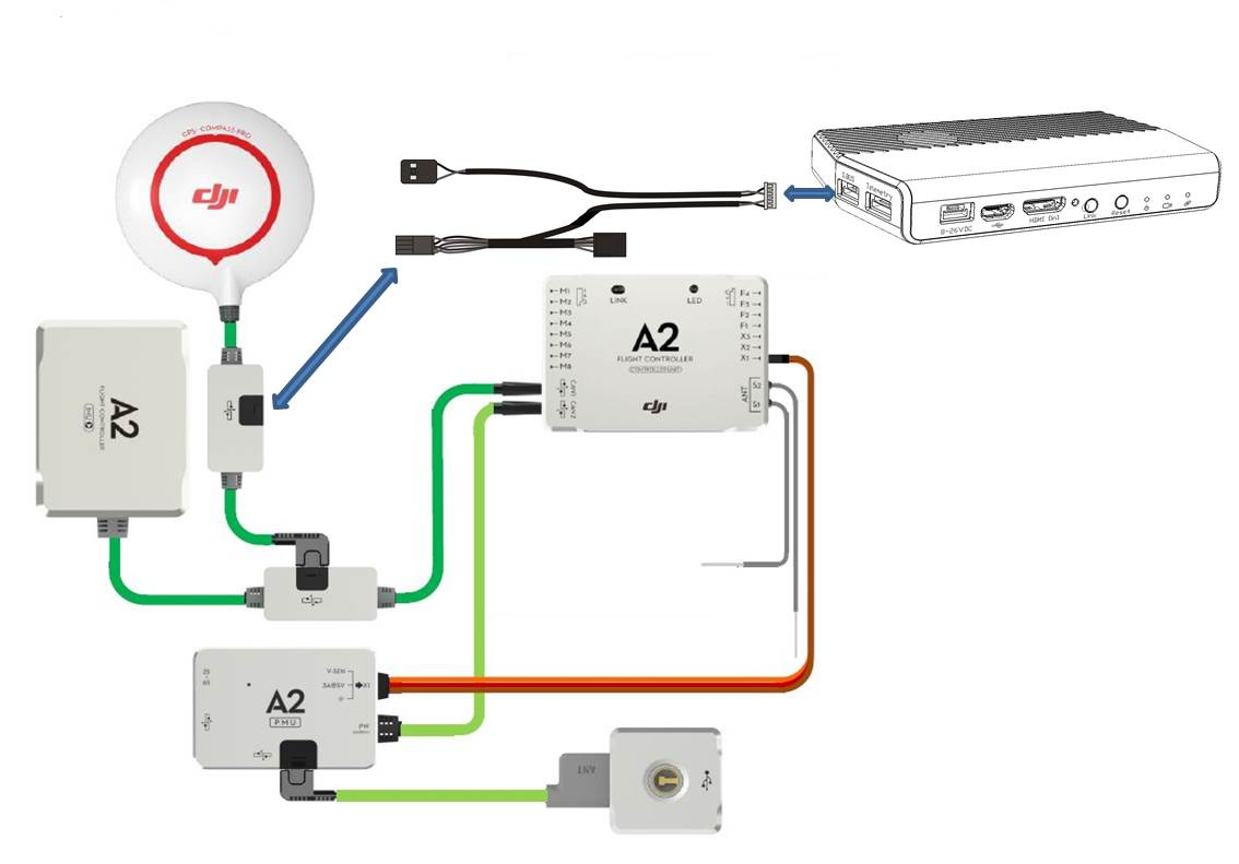 How To Connect Connex Air Unit To Dji A2 Flight Controller